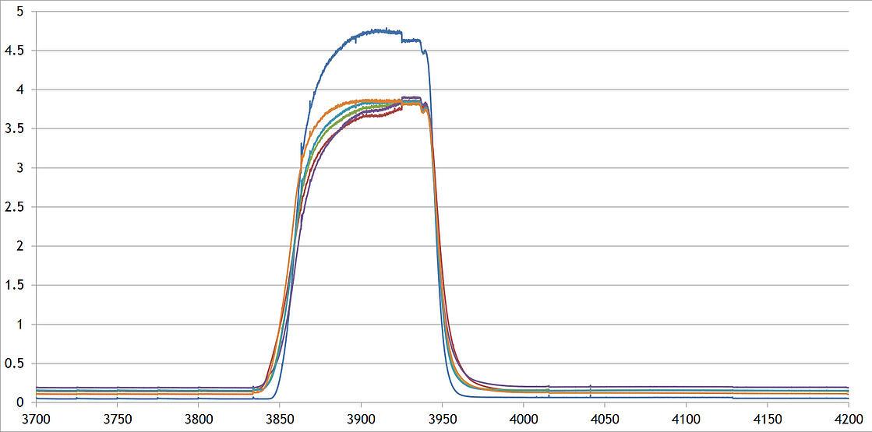 9mini-spectra-uv-led