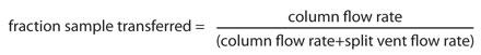 GC Solutions #33: Split Sample Introduction – Part 1: Background and Split Ratio-4