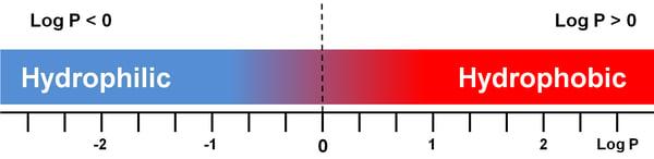 Fig-2_TIP1_Web