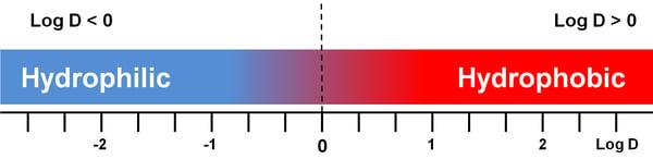 Fig-3_TIP1_Web
