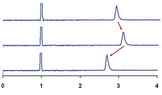 HPLC Solutions #12: Buffer Preparation