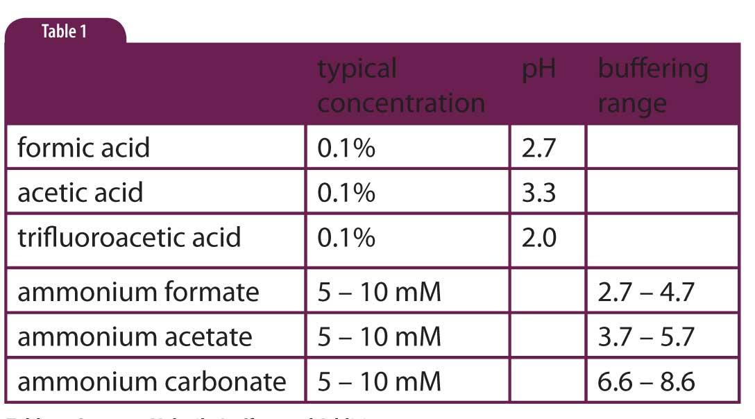 HPLC Solution 20-1.jpg
