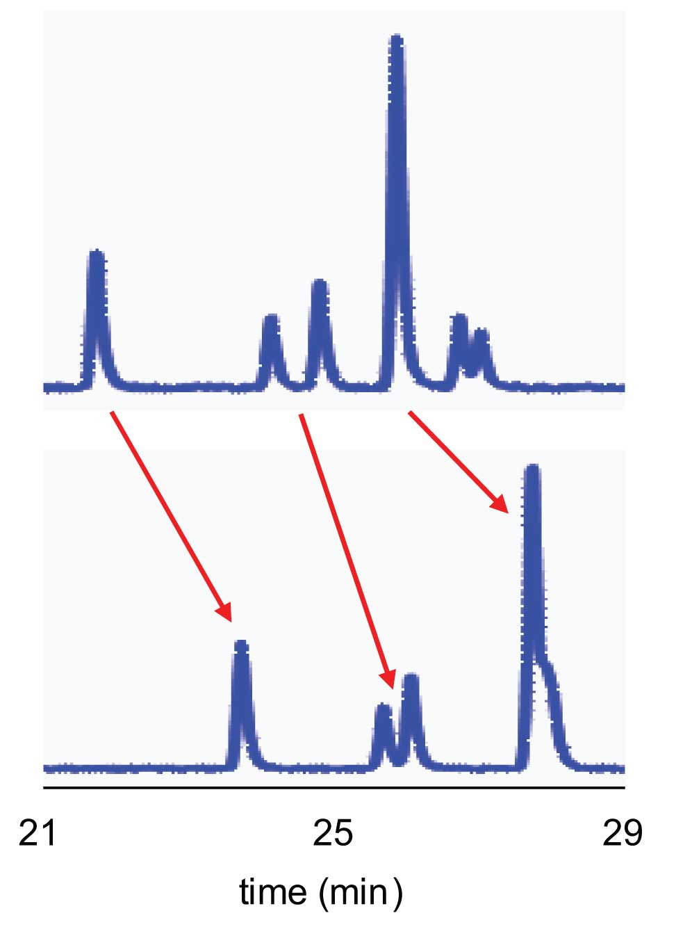 HPLC Solutions #25: The Case of the Unintentional Ion-Pairing Reagent
