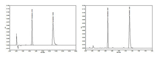 SFC Solutions #1: Practical Considerations for Achiral Analysis of Pharmaceutical Compounds Using Convergence Chromatography-5