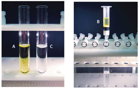 """Sample Prep Solutions #6: Understanding Your Sample Preparation Options – Why """"Mixing and Matching"""" Should Be In Your Sample Prep Tool Kit-4"""