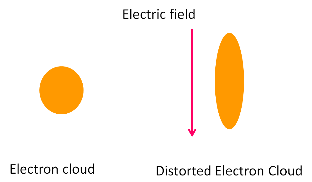 Raman Solutions #1: The Raman Effect