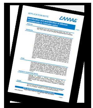 Camag-cannabinoids-in-cannabis-sativa-1