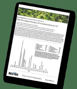 Restek-analysis-of-cannabinoids