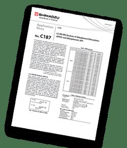 Shimadzu-LC-MS-MS-analysis-of-alkylphenol-ethoxylates