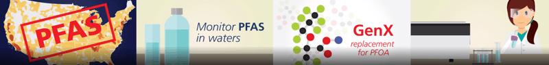 PFAS Frames