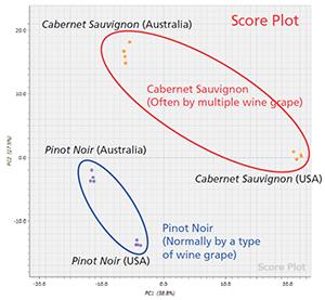 Fig-widely_targeted-metabolomic-profiling_v2