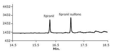 fipronilFigure
