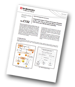 Shimadzu-seven-citrus-fruits-by-comprehensive-LC-MS-MS-analysis.png