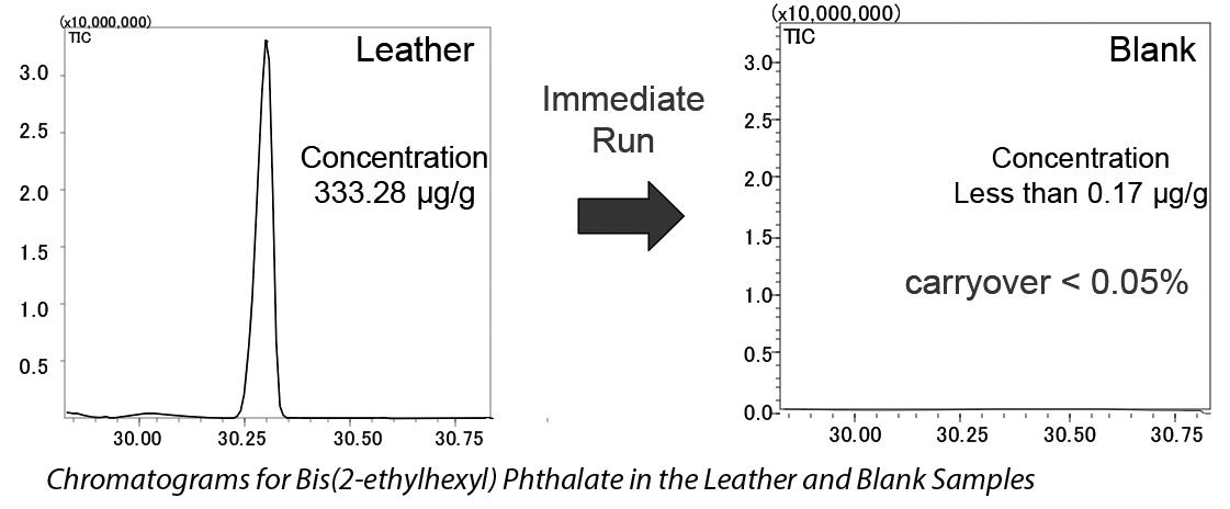Shimadzu-analysis-of-VOC-and-SVOC-emissions_Fig1w