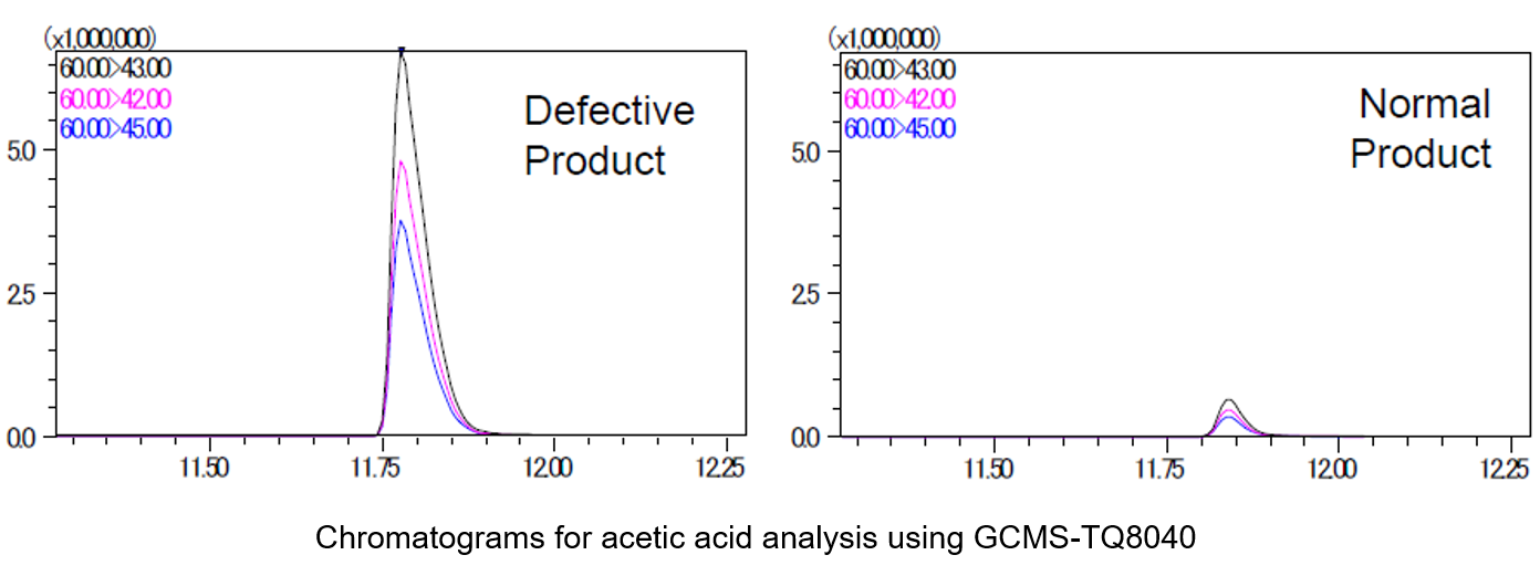 aceticacid_gcms-tq8040