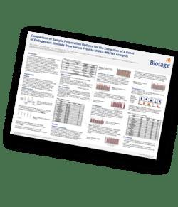 Biotage-endogenous-steroids