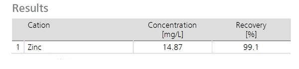 Results_zinc_oxide-2