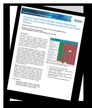 SCIEX-biopharmaceutical--product-quality-attributes