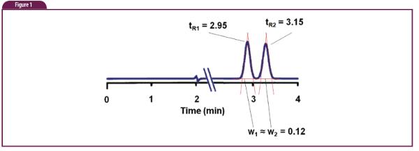 イオン化合物では2つのピークが得られるのですか?-1