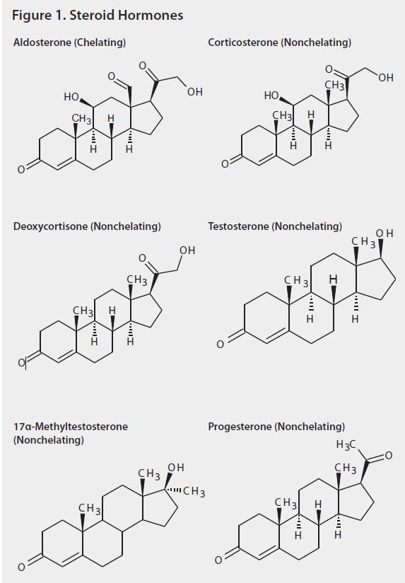 血漿中ステロイドホルモンのLC/MS/MS分析に適合する試料前処理法の開発と最適化-1